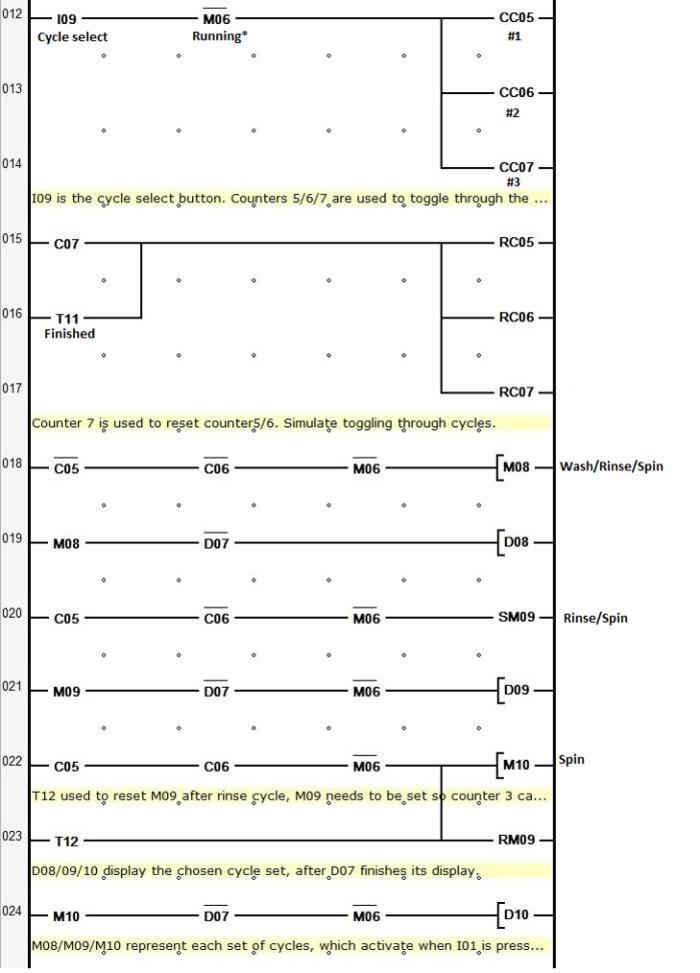 Ladder Diagram For Washing Machine