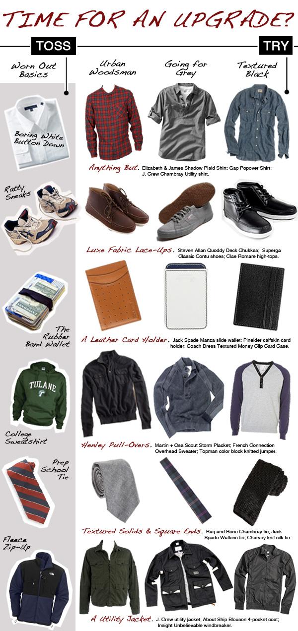 How To Dress Like A Stud : dress, Stud:, Wardrobe, Ideas, Washingtonian