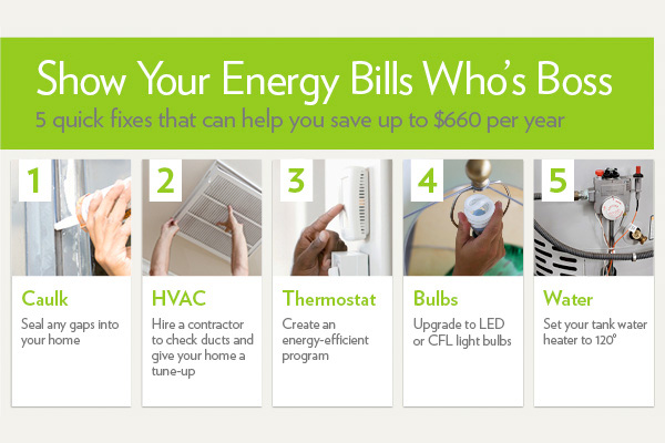 Take Back Your Energy Bills — Energy-Efficiency Measures that Work for You 2 (houselogic.com)