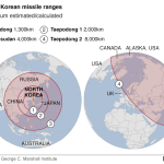 N Korea fires three ballistic missiles into sea