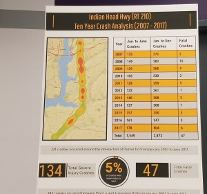 A chart from the Maryland Department of Transportation's State Highway Administration shows the number of crashes on Route 210 in a 10-year period. (William J. Ford/The Washington Informer)