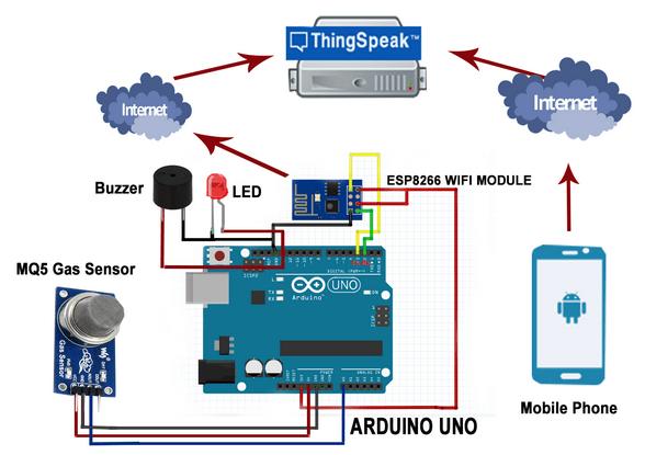 Step by step tutorial arduino lengkap