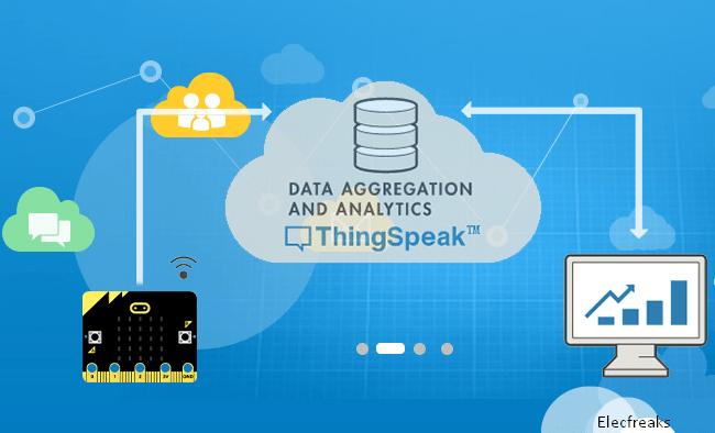 cara mengirimkan data