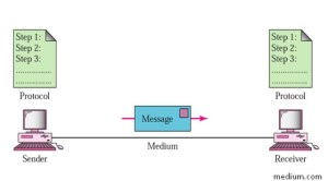 pengantar data komunikasi