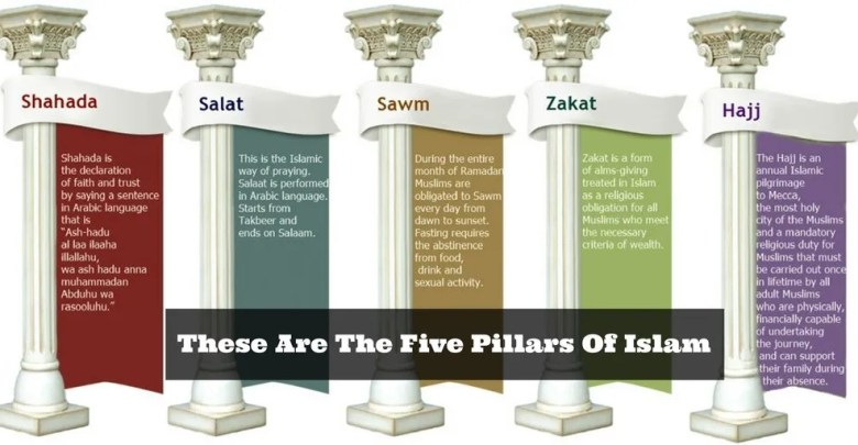 Photo of د اسلام پنځه بناوې