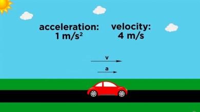 Photo of سرعت، وخت او شتاب