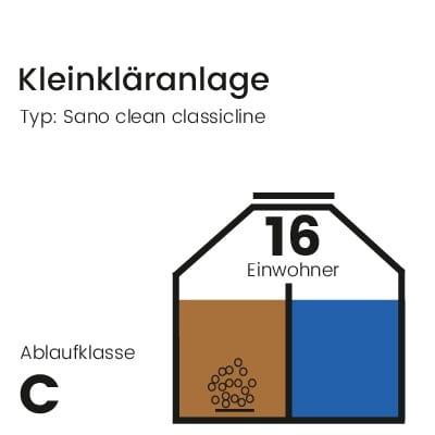 Kleinkläranlage-sano-clean-classicline-ablaufklasse-C-16EW