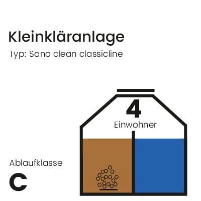 Kleinkläranlage-sano-clean-classicline-ablaufklasse-C-4EW
