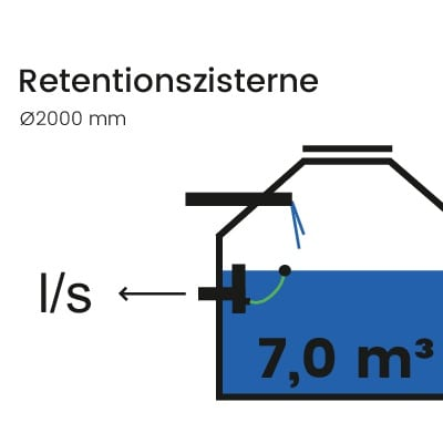 Retentionszisterne-7000l