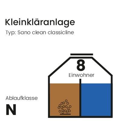 Kleinkläranlage-sano-clean-classicline-ablaufklasse-N-8EW