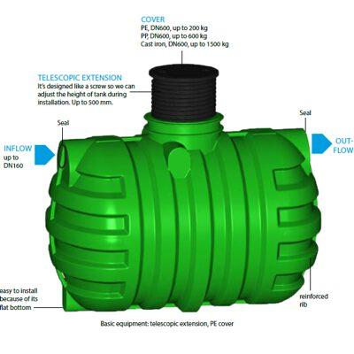 Kunststofftank-Erdtank-vorteile