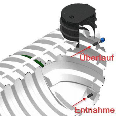 Anschlüsse-frei-wählbar-Quellwasserspeicher