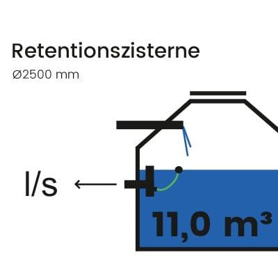 Retentionszisterne-11000l