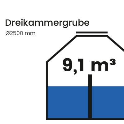 Dreikammergrube-9100l