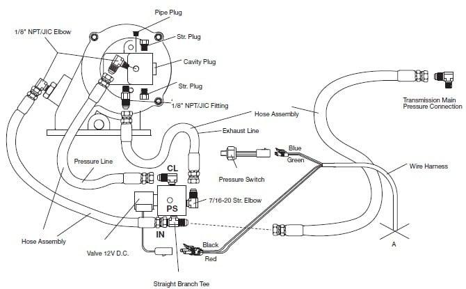 parker wet kit diagram