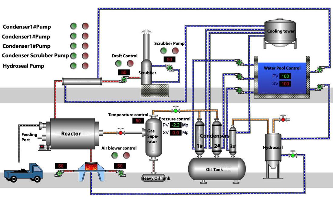 oil engine diagram