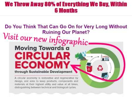 Image showing circular economy basics infographic teaser.