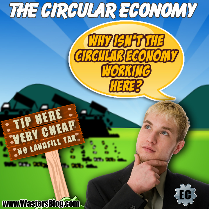 EC-circular-economy-meme about how business adopts the circular economy