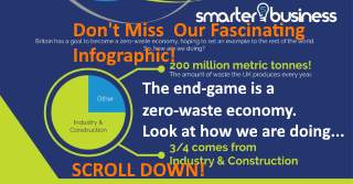 Image to recycling and sustainable waste management