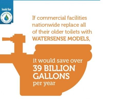 Water-Sanitation-Toilets