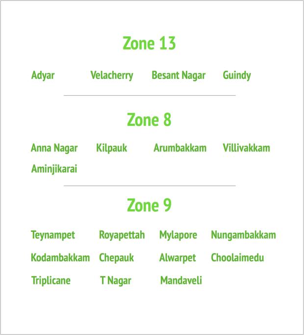 Kabadiwalla zones in Chennai
