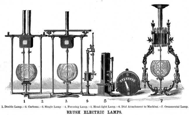 Arc lamp examples