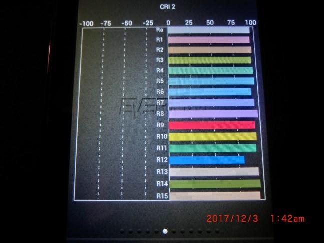 LED1506R10_33