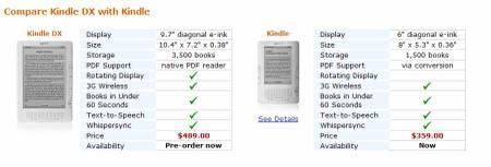 Kindle_dx_and_kindle2_2