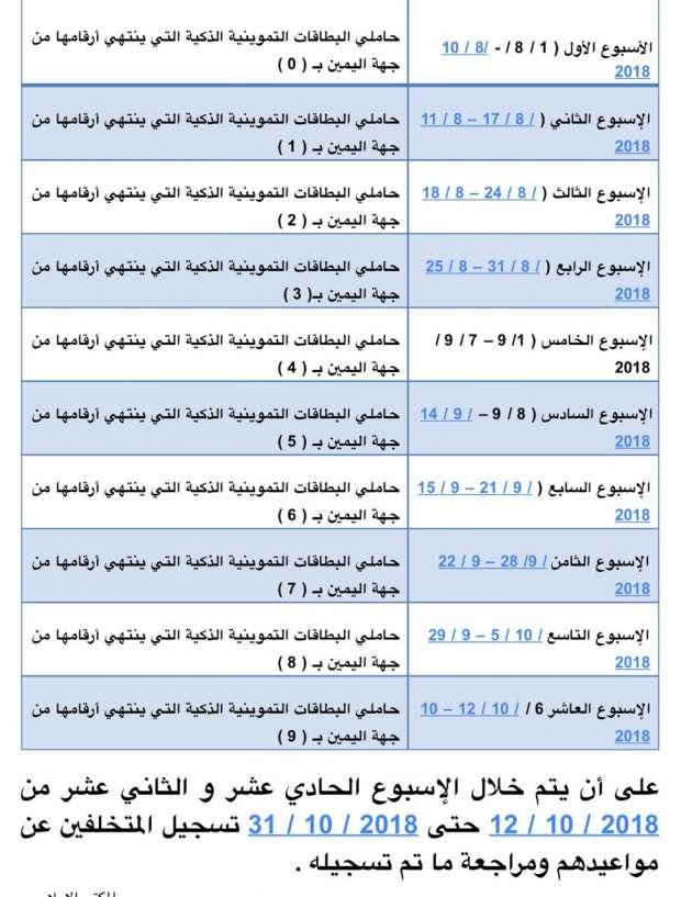 اعرف موعد إضافة المواليد حسب رقم بطاقة التموين مصر الوطن