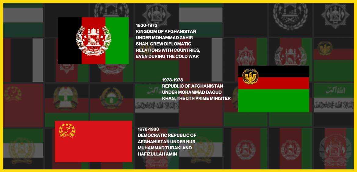 Under the command of Ahmad Shah Massoud, the Mujahideen and other freedom fighters fought Soviet troops using guerilla warfare techinques. Despite the USSR having a clear advantage, the Mujahideen prevailed and successfully drove off Soviet troops. Ussr Withdraws. By 1988, the Geneva Accords were signed and the USSR agreed to withdraw all their troops from Afghanistan without further intervention. By February 15, 1989, the last of the Soviet army withdrew.