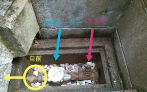 止水栓、水道メーター