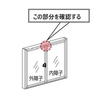 内窓の赤色表示確認