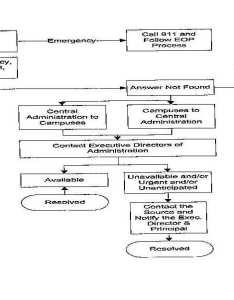 The keller school district communication chart also when communicating becomes  chore watchdog nation columns rh watchdognation
