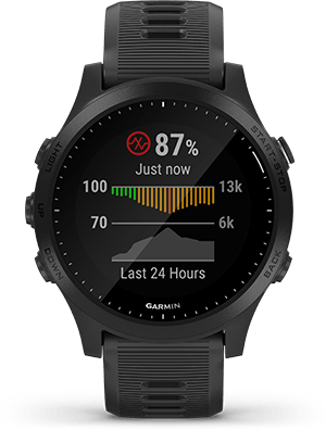 Tips For Buying A Fitness Or Exercise Smartphone Watch