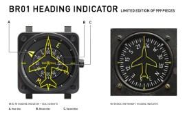 "Aviation ""Heading Indicator"""