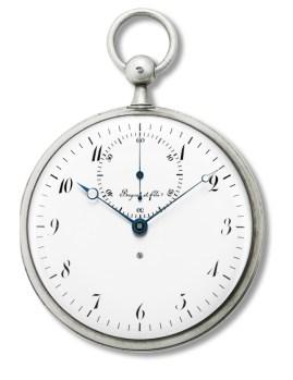 Breguet-N1328_Timekeeper-(1)
