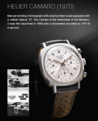 TAG-Heuer-Museum-In-Motion-2