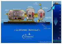 Station_bathyale 4_Copyright_Blancpain_GOMBESSA_V_Planète_Méditerranée