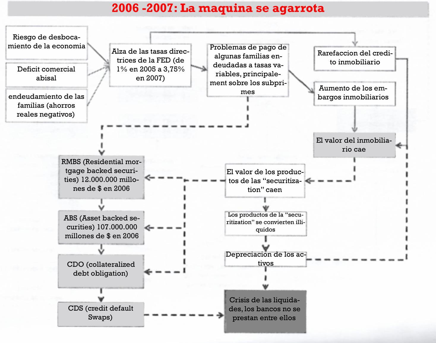2006-2007-la-maquina-se-agarrota