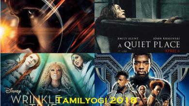 Tamilyogi 2018 Download Latest Telugu, Tamil, Malayalam, Dubbed Movies HD