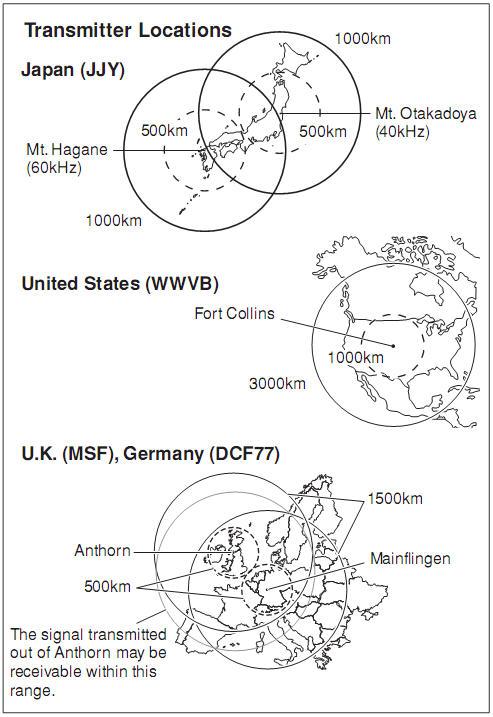 Atomic Radio tranmission ranges UK, USA, Germany, Japan.