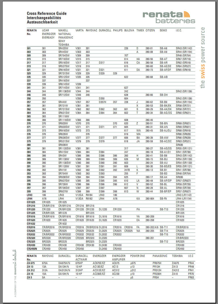 Watch details including battery charts hd image also conversion chart pdf cross reference rh thechart