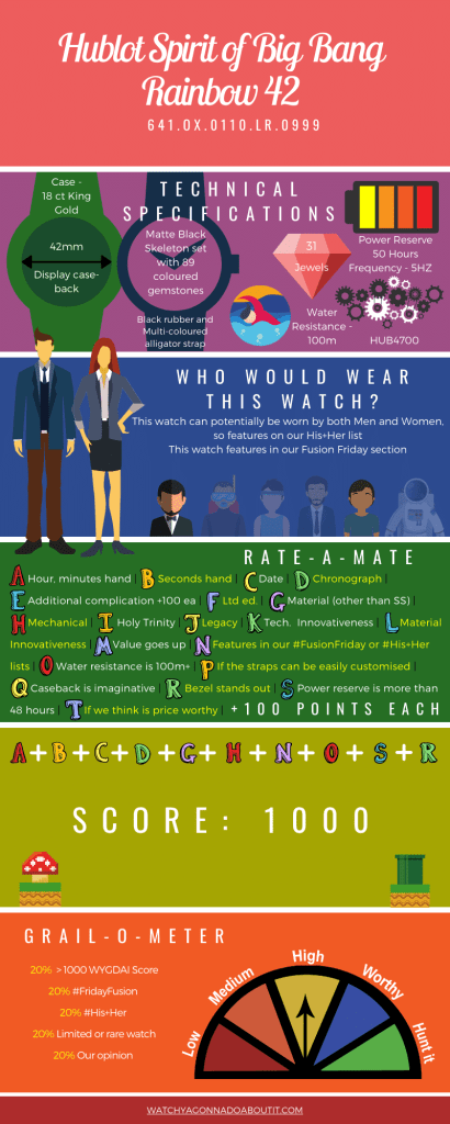 Copy Of Copy Of Copy Of Watches Infographic 1