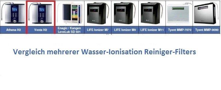 vergleich-wasser-ionisation-reiniger-filter