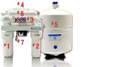 Reverse Osmosis System for water ionizers from AlkaViva parts