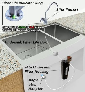 elita US 700 undersink non electric water ionizer diagram