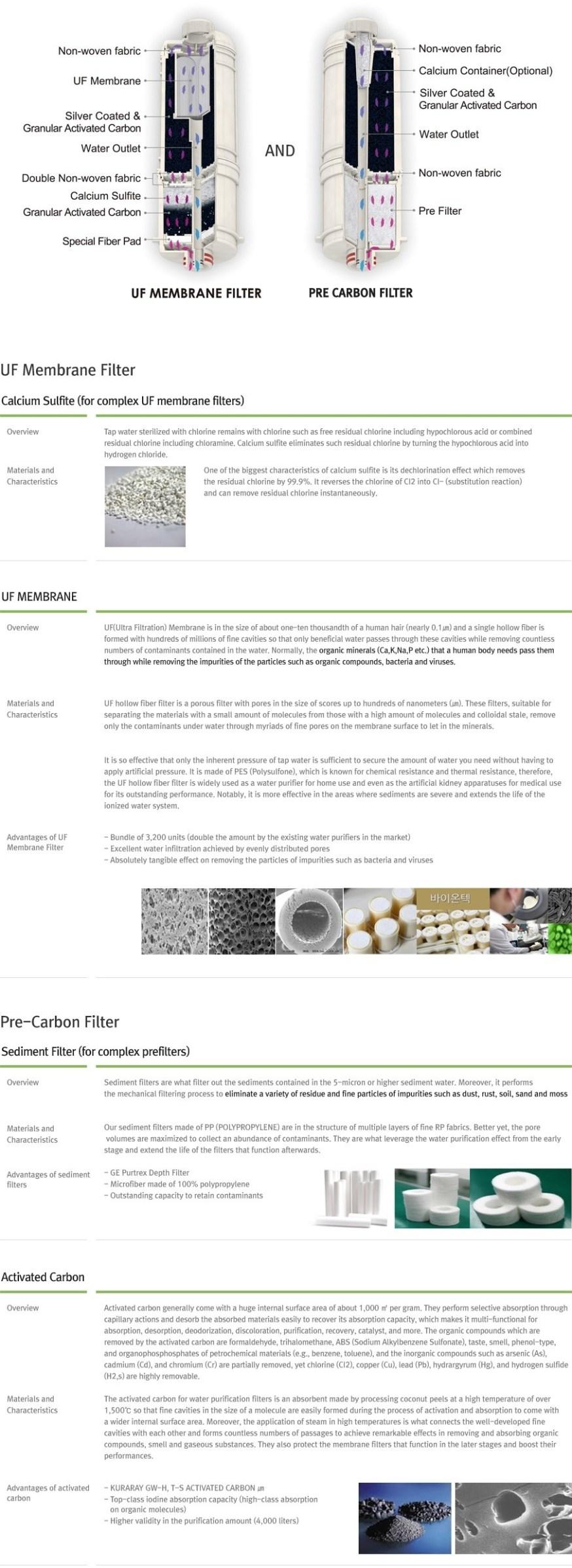 alkaviva H2 biontech water ionizers filters