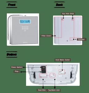 EOS-genesys-turbo-Wasserionisator