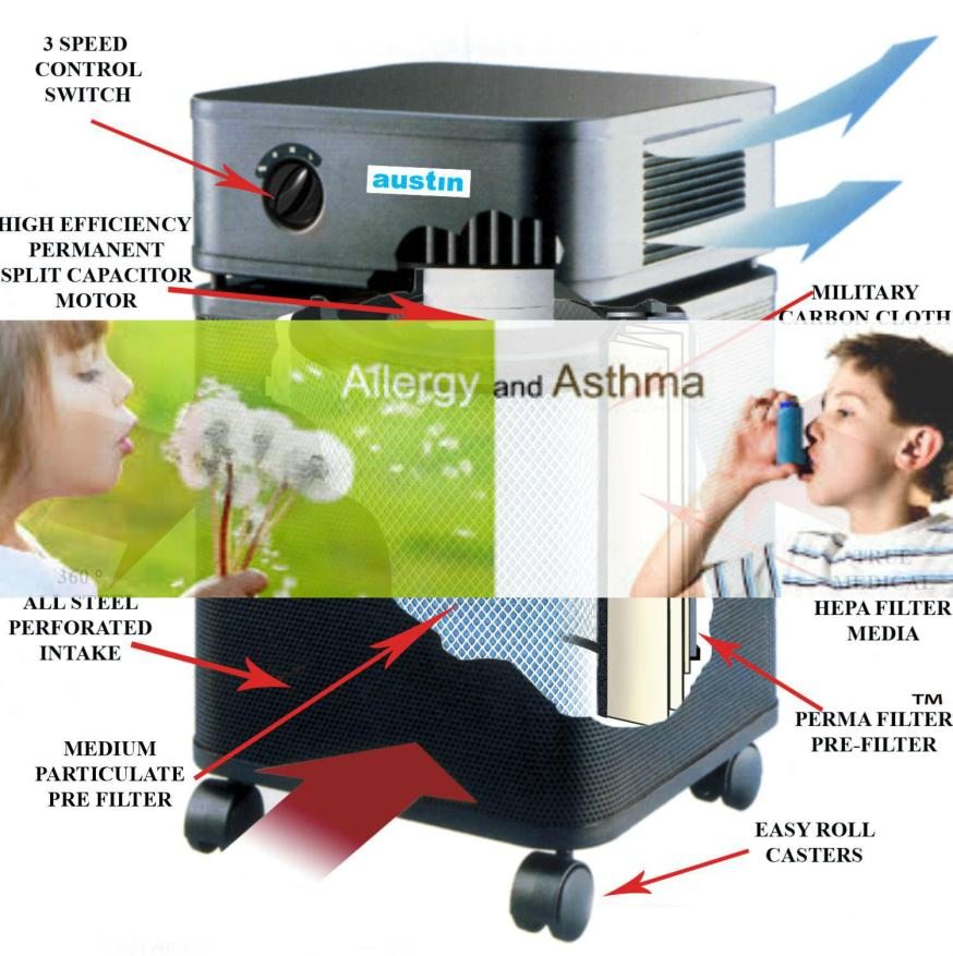 Austin Air Allergy Machine air purifier_ASTHMA