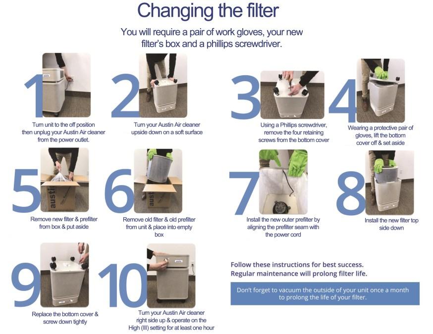 Austin Air Healthmate Plus HEPA filter-change-instuction2s